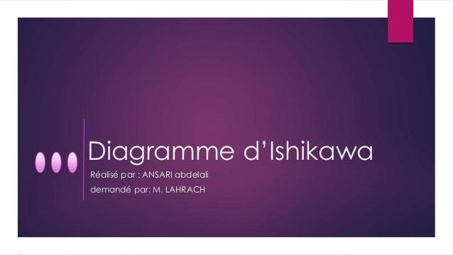 Diagramme d'Ishikawa Réalisé par : ANSARI abdelali demandé par: M. LAHRACH