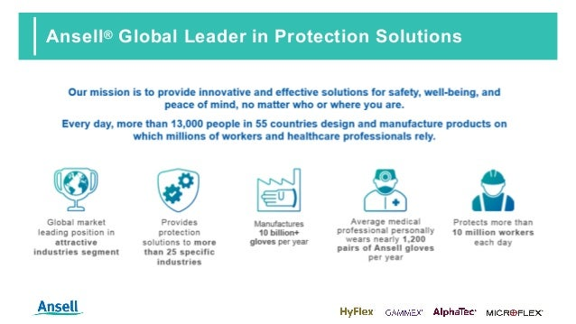 Global Data Replication with Galera for Ansell Guardian® Slide 3
