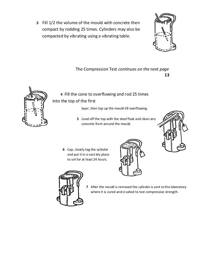 3  Fill 1/2 the volume of the mould with concrete then compact by rodding 25 times. Cylinders may also be compacted by vib...