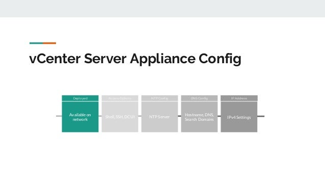 Ansible-izing vCenter with vSphere's RESTful APIs!