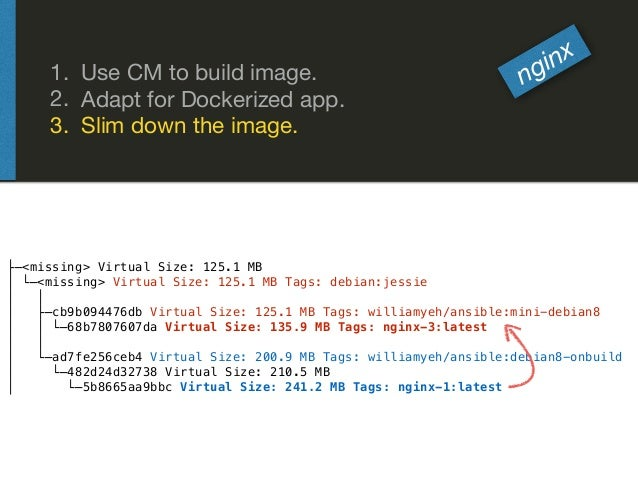 1. Use CM to build image.  2. Adapt for Dockerized app.  3. Slim down the image. nginx ├─<missing> Virtual Size: 125.1 MB ...