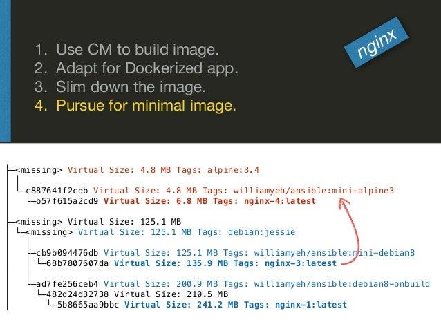 1. Use CM to build image.  2. Adapt for Dockerized app.  3. Slim down the image.  4. Pursue for minimal image. nginx ├─<mi...