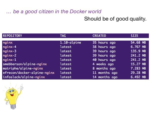 Should be of good quality. … be a good citizen in the Docker world