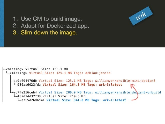 1. Use CM to build image.  2. Adapt for Dockerized app.  3. Slim down the image. wrk ├─<missing> Virtual Size: 125.1 MB │ ...