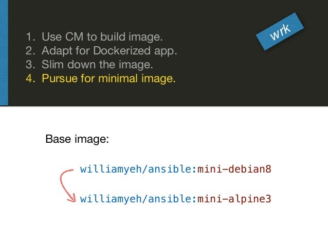 1. Use CM to build image.  2. Adapt for Dockerized app.  3. Slim down the image.  4. Pursue for minimal image. wrk william...