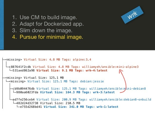 1. Use CM to build image.  2. Adapt for Dockerized app.  3. Slim down the image.  4. Pursue for minimal image. wrk ├─<miss...
