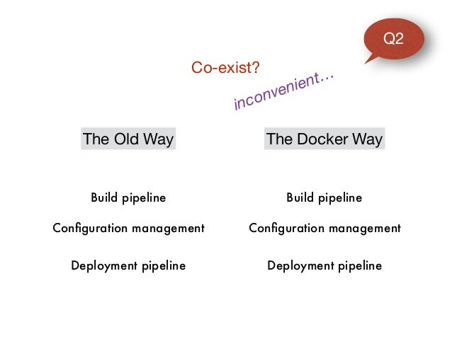 Co-exist? Q2 The Old Way The Docker Way Build pipeline Configuration management Deployment pipeline Build pipeline Configura...