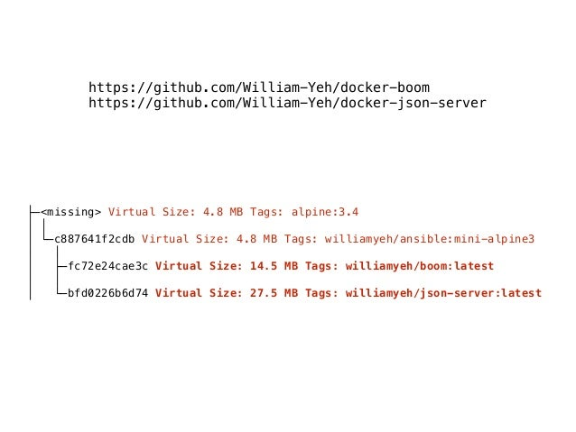├─<missing> Virtual Size: 4.8 MB Tags: alpine:3.4 │ │ │ └─c887641f2cdb Virtual Size: 4.8 MB Tags: williamyeh/ansible:mini-...
