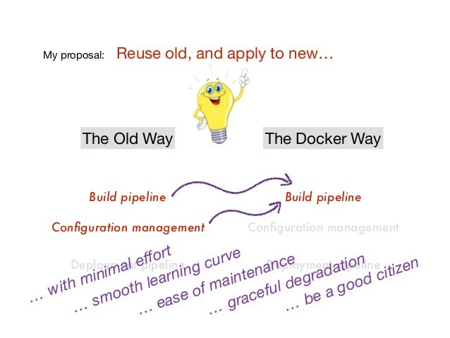 Reuse old, and apply to new… The Old Way The Docker Way Build pipeline Configuration management Deployment pipeline Build p...