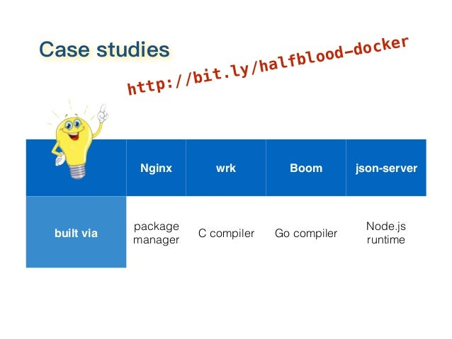 how to build docker image