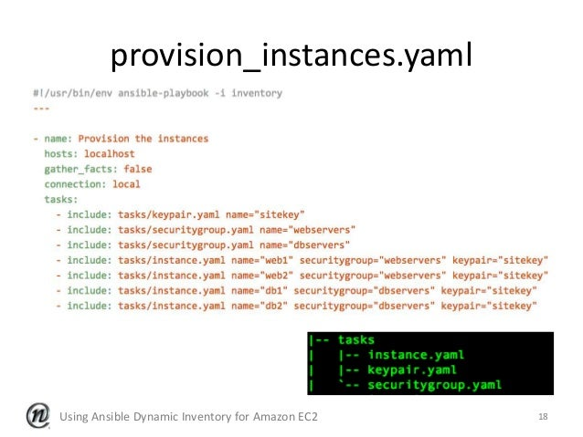 Using Ansible Dynamic Inventory with Amazon EC2