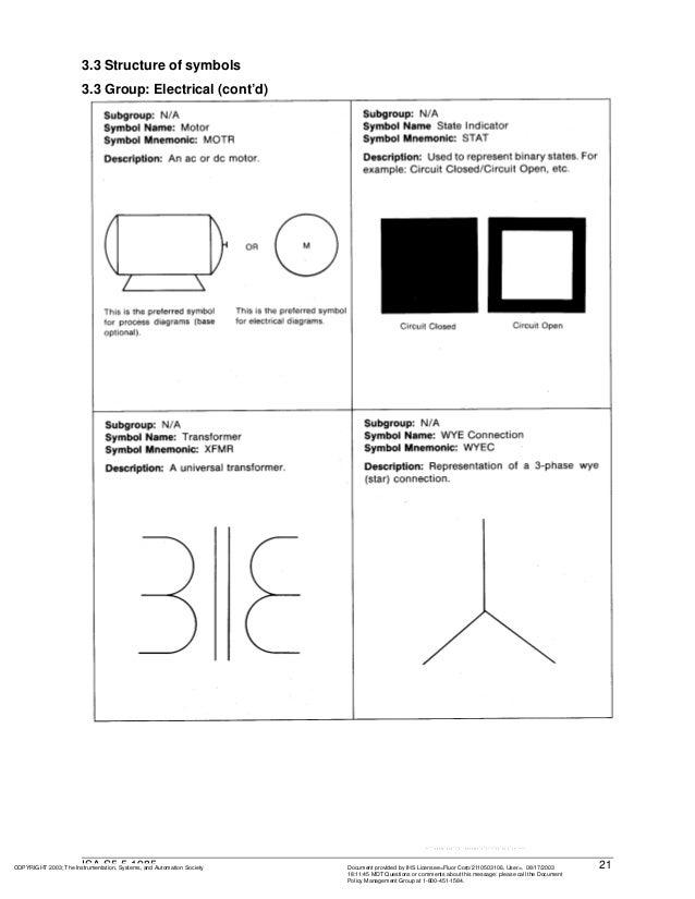 Ansi isa s5.5 symbols for graphic displays