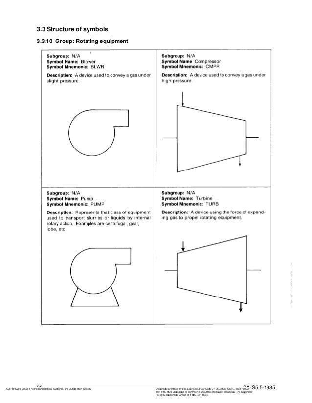 Ansi Isa S55 Symbols For Graphic Displays