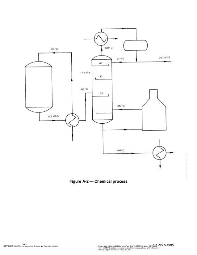 ansi b 92.1 pdf