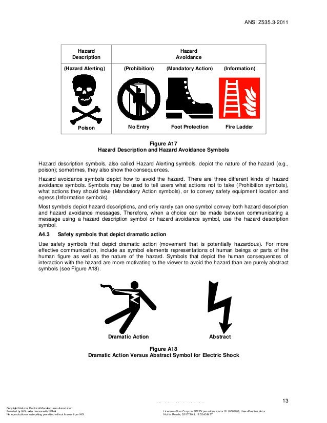 Ansi z535.3 2011 criteria for safety symbols