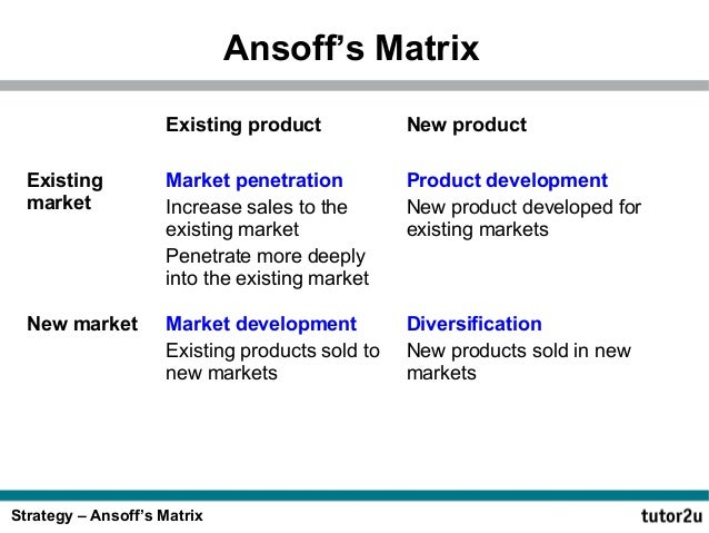 Ansoff product market matrix for chocolate industry