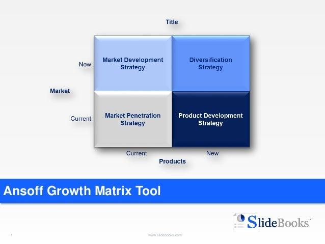 1 www.slidebooks.com1 Ansoff Growth Matrix Tool