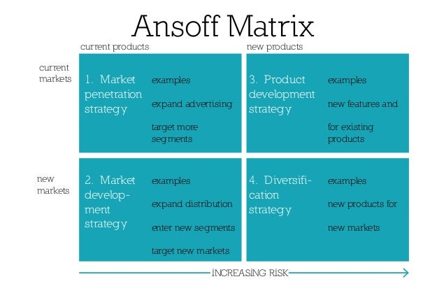 ansoffs matrix planning fo growth essay