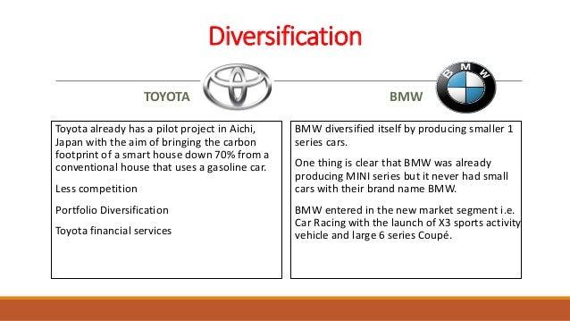 bmw strategy analysis