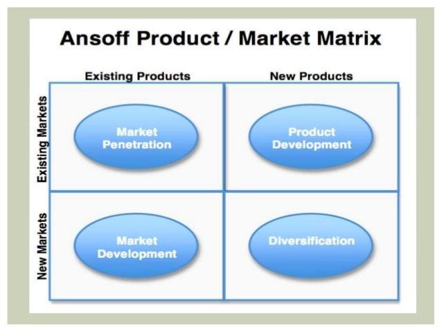 tata motors ansoff matrix It includes the external and internal factor analysis, ansoff matrix , bcg matrix analysis , swot analysis and product portfolio slideshare uses cookies to improve functionality and performance, and to provide you with relevant advertising.