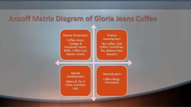 gloria jeans strategy Сеть магазинов одежды gloria jeans занимается: длинными джинсами, одеждой весна-лето 2018, кельвин.