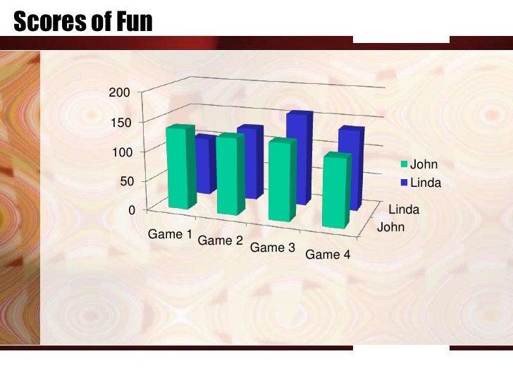 Scores of Fun        200        150         100                                                      John          50     ...