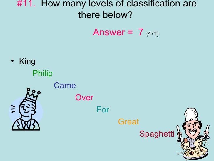 #11.   How many levels of classification are there below?  <ul><li>King </li></ul><ul><li>Philip   </li></ul><ul><li>Came ...