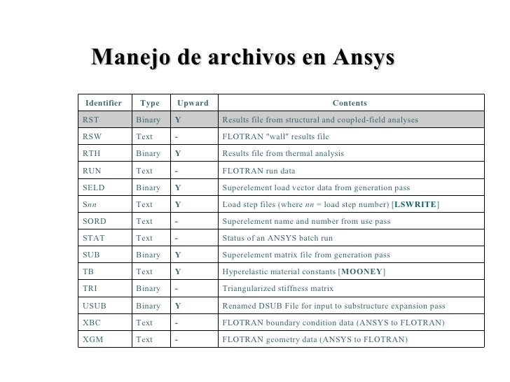 ANSYS Advantage V1 I2 2007