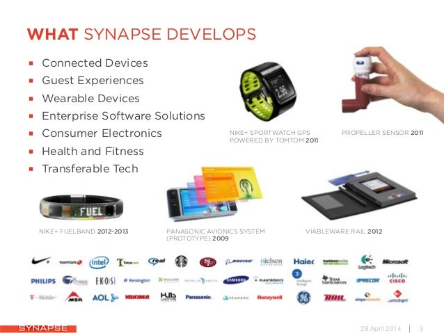 Mike Schaaf -- Synapse ANSYS HFSS Antenna Design
