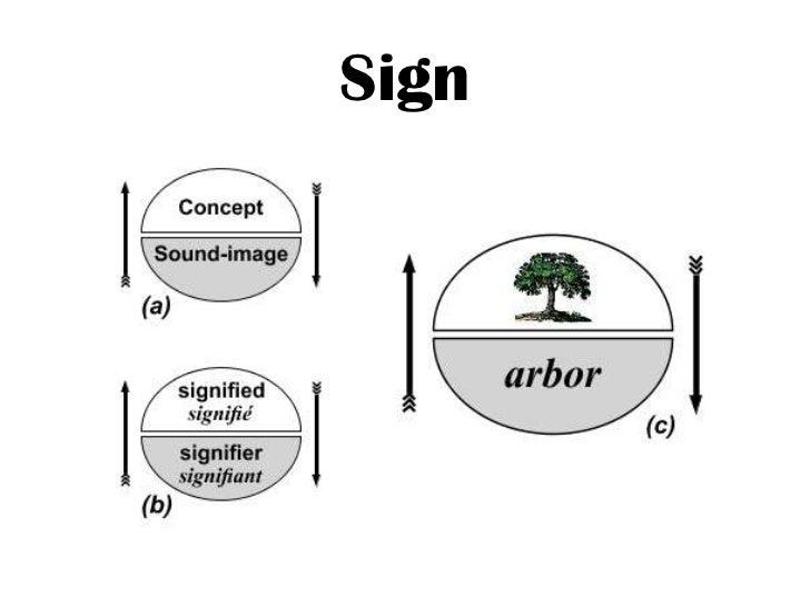 example dissertation methodology