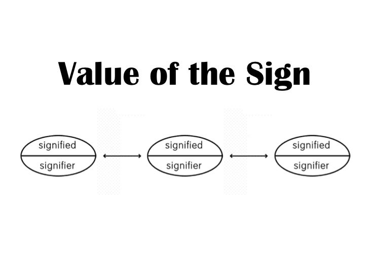 nature of the linguistic sign pdf