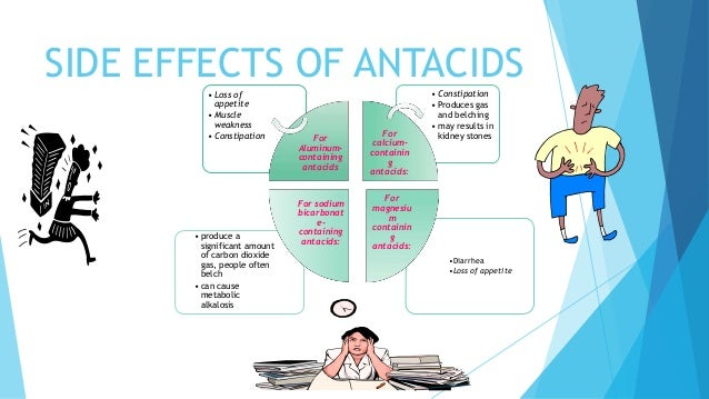 Antacids 29187678 on kidney failure symptoms