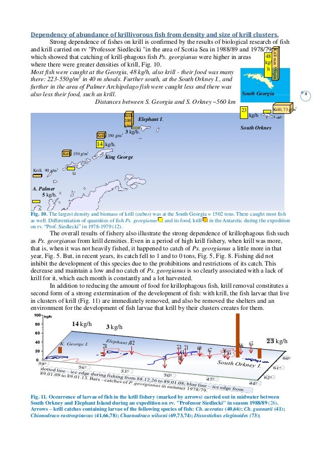 Antarctica fish mercury for Fish without mercury