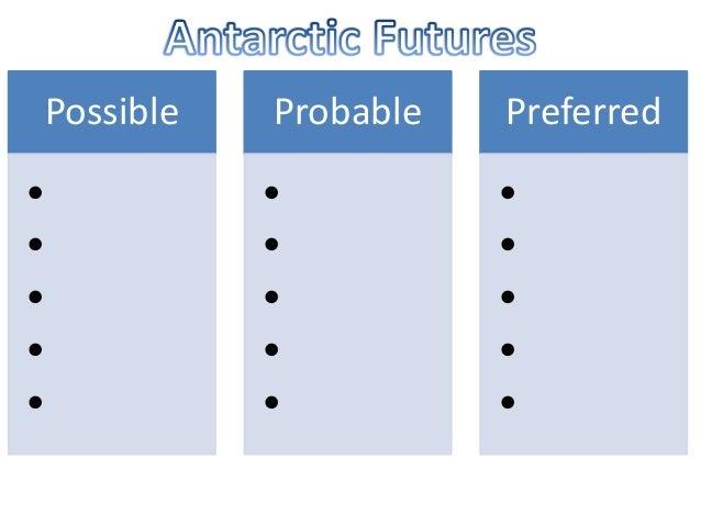 Possible • • • • • Probable • • • • • Preferred • • • • •