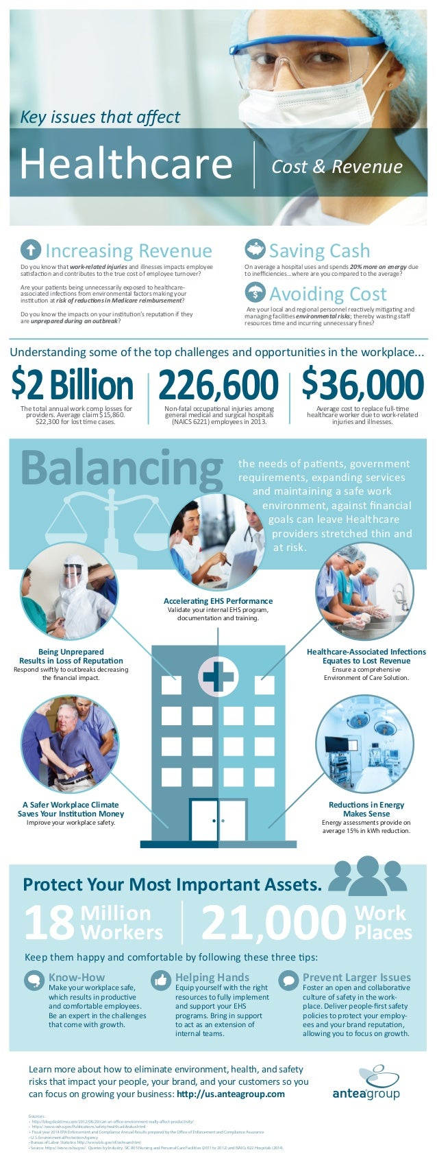 Balancing Healthcare the needs of patients, government requirements, expanding services and maintaining a safe work enviro...
