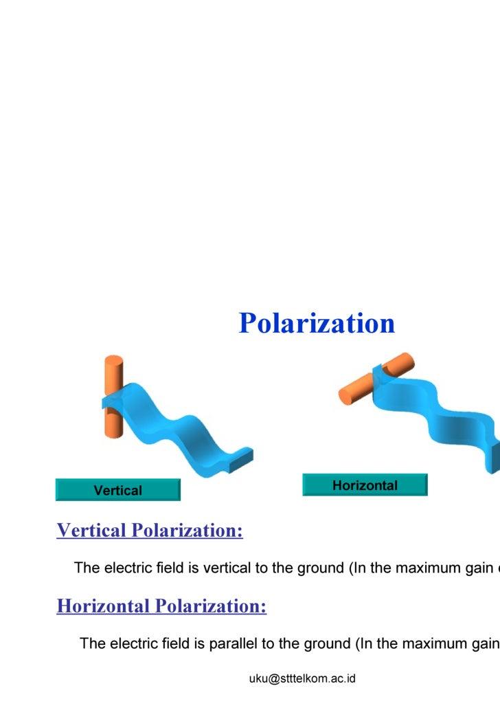3f5d3c7ea3e Polarization Vertical Horizontal ...