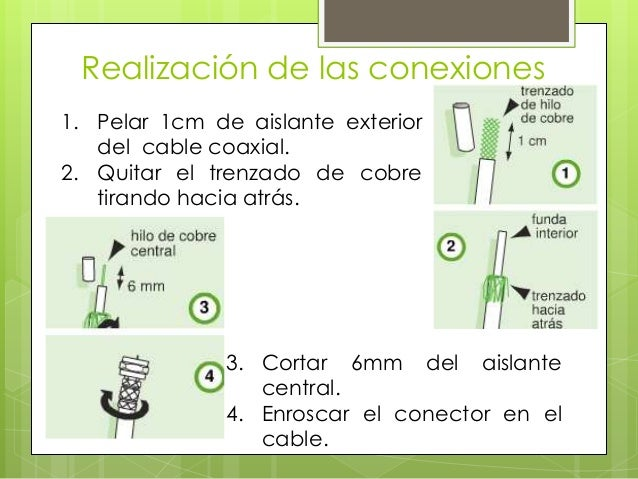 Realización de las conexiones 1. Pelar 1cm de aislante exterior del cable coaxial. 2. Quitar el trenzado de cobre tirando ...