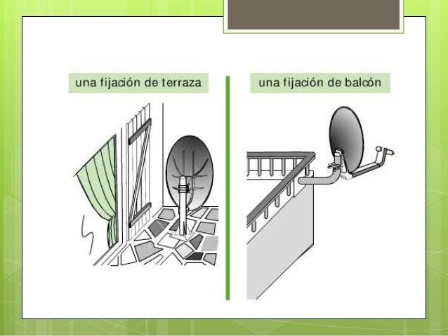  Comprobar el estado del muro y utilizar tacos apropiados. Verificar que el movimiento del eje de la antena respecto al m...