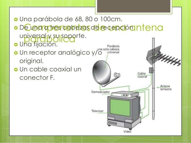 Componentes de una antena parabólica  Una parábola de 68, 80 o 100cm.  De una a tres cabezas de recepción universal y su...