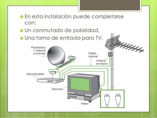  En esta instalación puede completarse con:  Un conmutado de polaridad.  Una toma de entrada para TV.