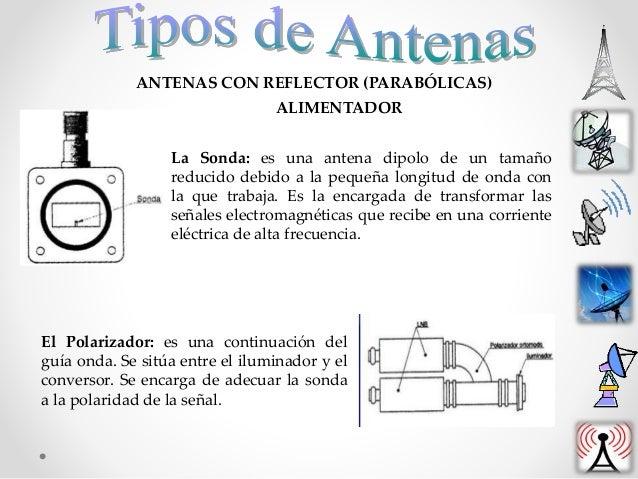 ANTENAS CON REFLECTOR (PARABÓLICAS) ALIMENTADOR La Sonda: es una antena dipolo de un tamaño reducido debido a la pequeña l...