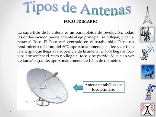 FOCO PRIMARIO La superficie de la antena es un paraboloide de revolución, todas las ondas inciden paralelamente al eje pri...