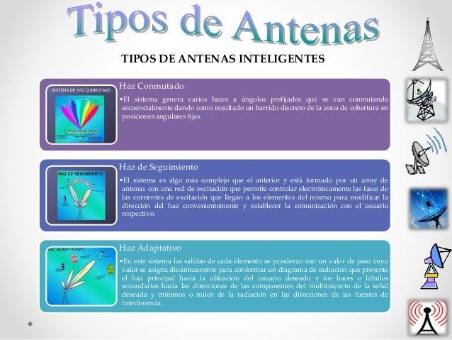 TIPOS DE ANTENAS INTELIGENTES Haz Conmutado •El sistema genera varios haces a ángulos prefijados que se van conmutando sec...