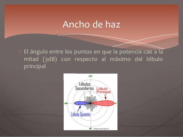 El ángulo entre los puntos en que la potencia cae a la mitad (3dB) con respecto al máximo del lóbulo principal Ancho de haz