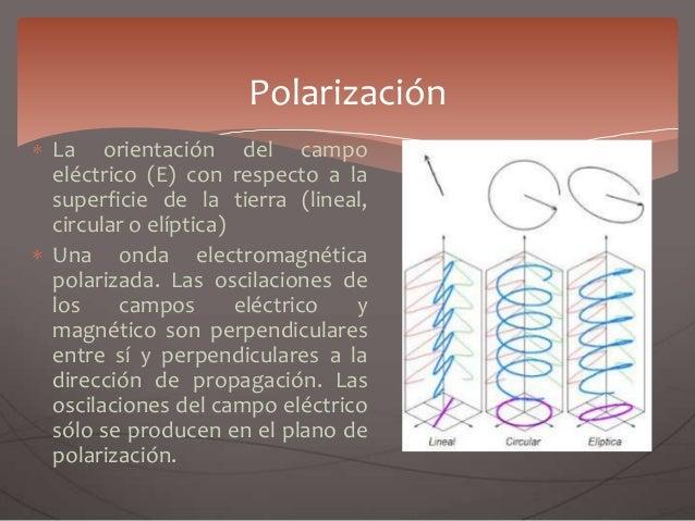 La orientación del campo eléctrico (E) con respecto a la superficie de la tierra (lineal, circular o elíptica) Una onda el...