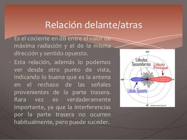 Es el cociente en dB entre el valor de máxima radiación y el de la misma dirección y sentido opuesto. Esta relación, ademá...
