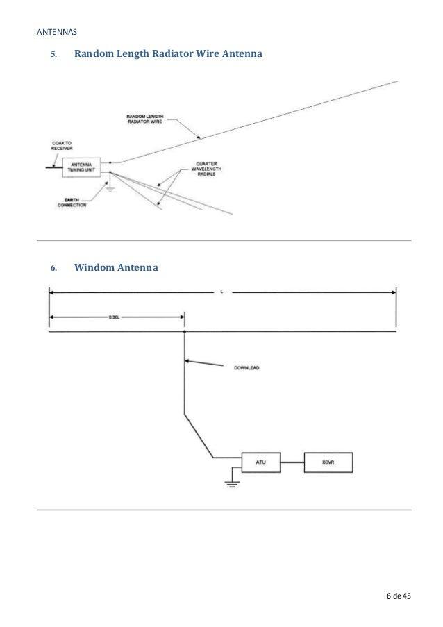 Antenas alámbricas para radioafición 70 ideas de antenas