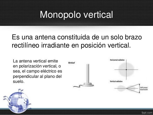 Antenas de Hilo Slide 3