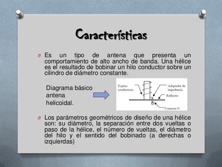 Antenas Helicoidales Slide 3