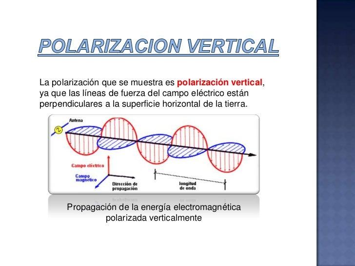 Resultado de imagen de Polarización vertical